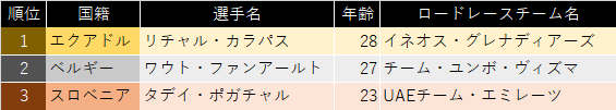 f:id:SuzuTamaki:20210809100743p:plain
