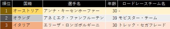 f:id:SuzuTamaki:20210809103058p:plain