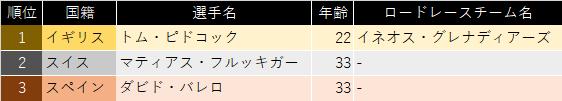 f:id:SuzuTamaki:20210809105258p:plain