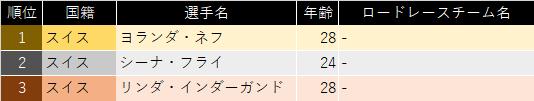 f:id:SuzuTamaki:20210809111504p:plain