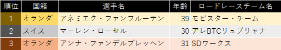 f:id:SuzuTamaki:20210809140429p:plain