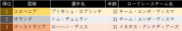 f:id:SuzuTamaki:20210810233145p:plain