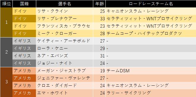 f:id:SuzuTamaki:20210812090434p:plain