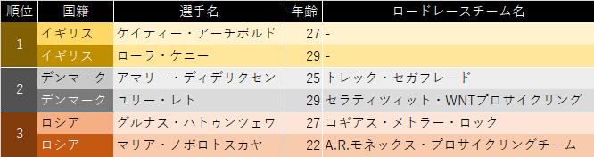 f:id:SuzuTamaki:20210812102354p:plain