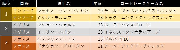 f:id:SuzuTamaki:20210812102910p:plain
