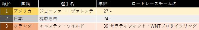 f:id:SuzuTamaki:20210812175339p:plain