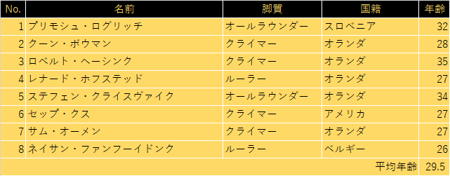 f:id:SuzuTamaki:20210813222536p:plain