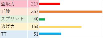 f:id:SuzuTamaki:20210813234244p:plain