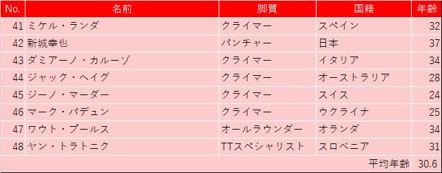 f:id:SuzuTamaki:20210813234312p:plain