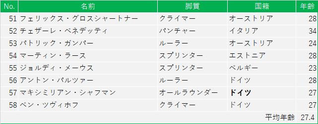 f:id:SuzuTamaki:20210813234333p:plain