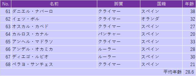 f:id:SuzuTamaki:20210813234356p:plain