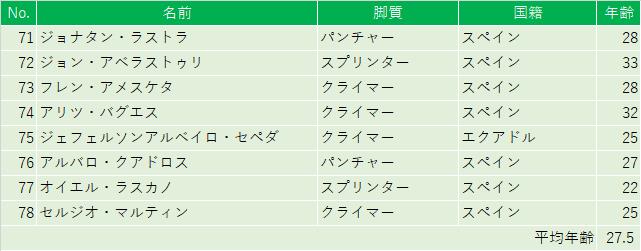 f:id:SuzuTamaki:20210813234429p:plain