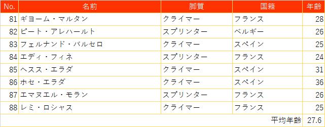 f:id:SuzuTamaki:20210813234459p:plain
