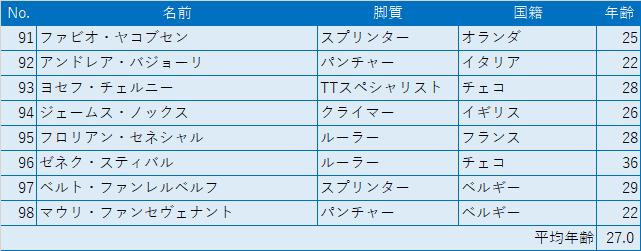 f:id:SuzuTamaki:20210813234531p:plain