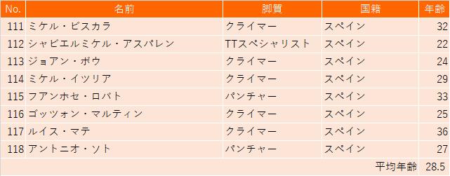 f:id:SuzuTamaki:20210813234617p:plain