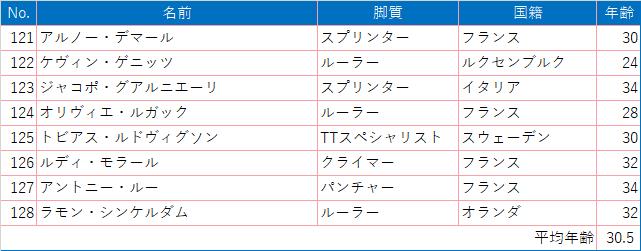 f:id:SuzuTamaki:20210813234642p:plain