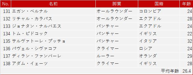 f:id:SuzuTamaki:20210813234714p:plain