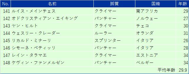 f:id:SuzuTamaki:20210813234739p:plain