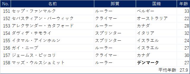 f:id:SuzuTamaki:20210813234801p:plain