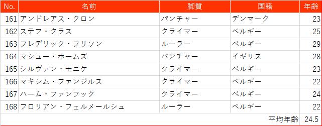 f:id:SuzuTamaki:20210813234824p:plain