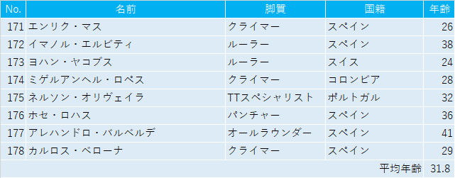 f:id:SuzuTamaki:20210813234850p:plain