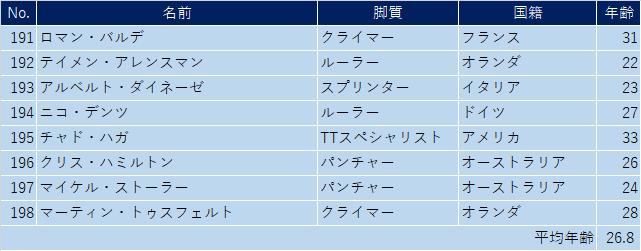 f:id:SuzuTamaki:20210813234936p:plain