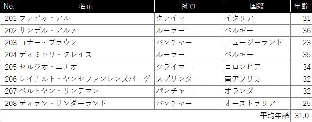 f:id:SuzuTamaki:20210813235004p:plain