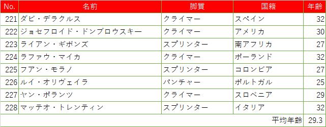 f:id:SuzuTamaki:20210813235054p:plain