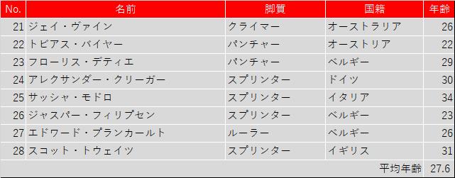 f:id:SuzuTamaki:20210814003827p:plain