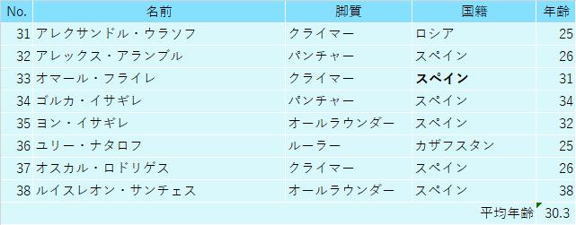 f:id:SuzuTamaki:20210814005941p:plain