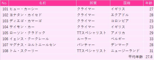 f:id:SuzuTamaki:20210814103919p:plain