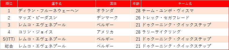 f:id:SuzuTamaki:20210815203238p:plain
