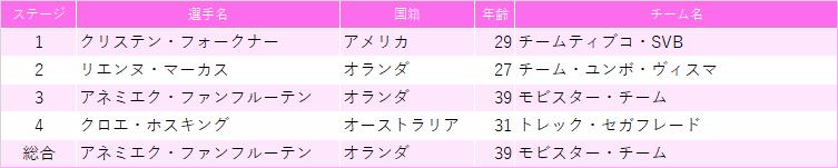 f:id:SuzuTamaki:20210815233921p:plain