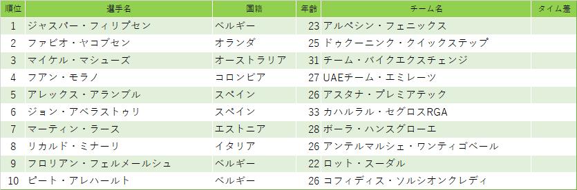 f:id:SuzuTamaki:20210821155828p:plain