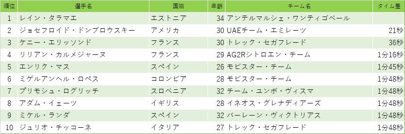 f:id:SuzuTamaki:20210821160117p:plain