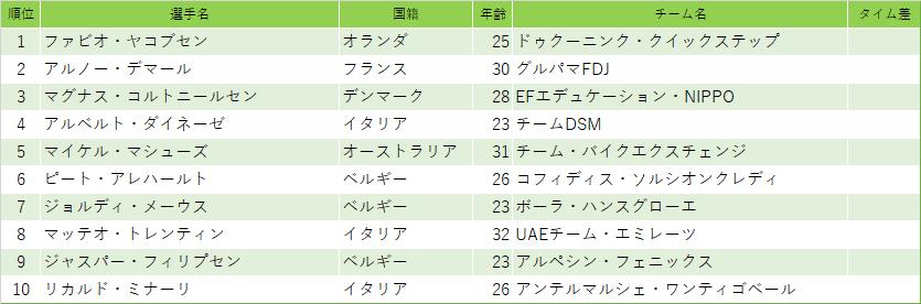 f:id:SuzuTamaki:20210821162458p:plain
