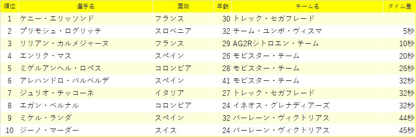 f:id:SuzuTamaki:20210821164217p:plain