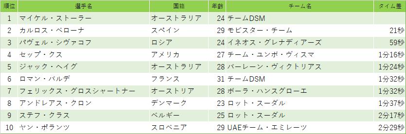 f:id:SuzuTamaki:20210821180033p:plain