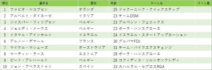 f:id:SuzuTamaki:20210822112853p:plain