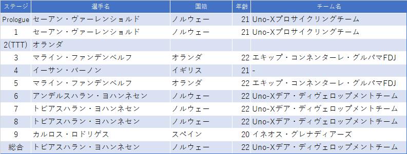 f:id:SuzuTamaki:20210822232738p:plain