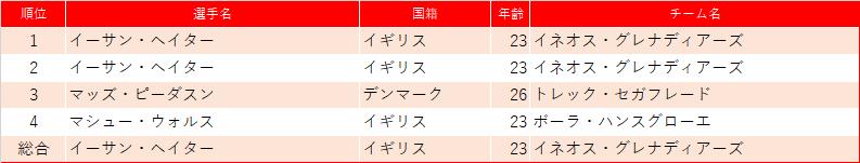 f:id:SuzuTamaki:20210822234454p:plain