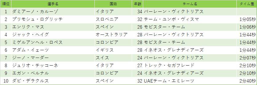 f:id:SuzuTamaki:20210823232914p:plain