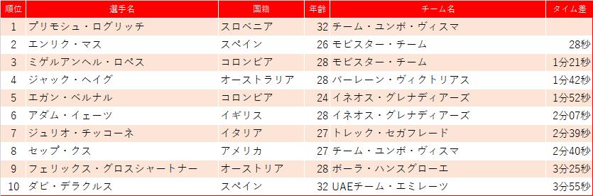 f:id:SuzuTamaki:20210823233011p:plain