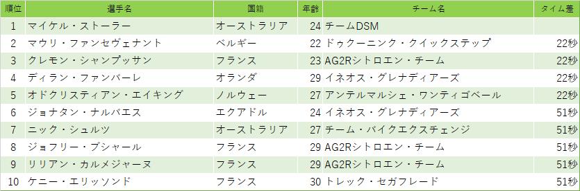 f:id:SuzuTamaki:20210828085422p:plain