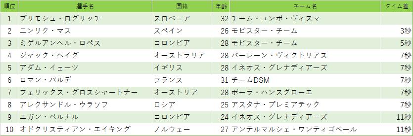f:id:SuzuTamaki:20210828091255p:plain