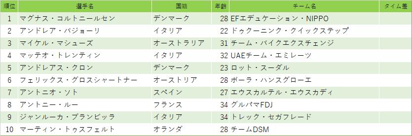 f:id:SuzuTamaki:20210828091746p:plain