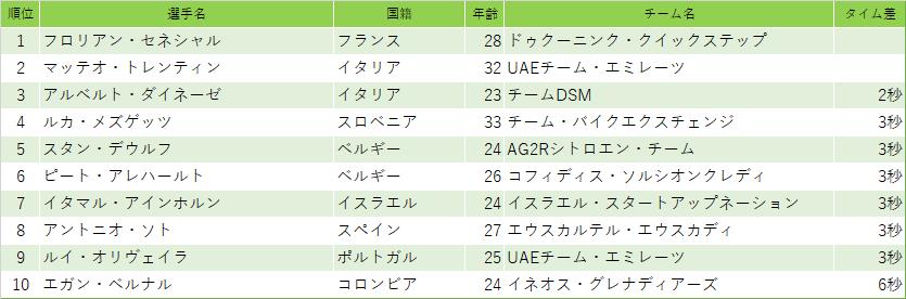 f:id:SuzuTamaki:20210828093310p:plain