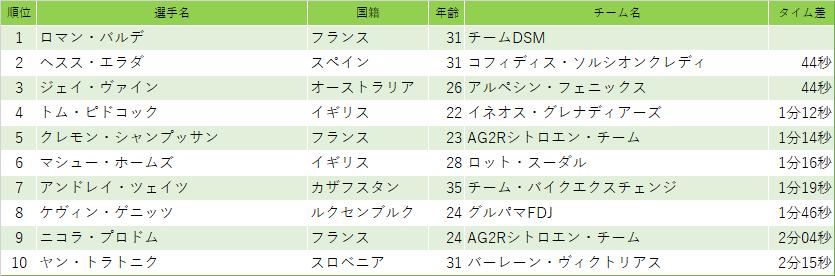 f:id:SuzuTamaki:20210829092618p:plain