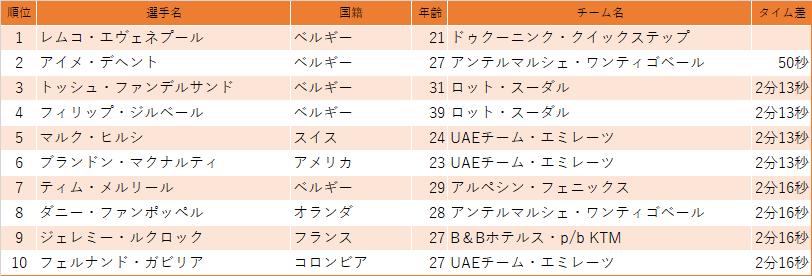 f:id:SuzuTamaki:20210829092924p:plain