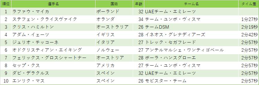 f:id:SuzuTamaki:20210830185148p:plain